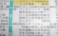 050719hashimoto