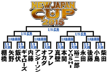 Njcup