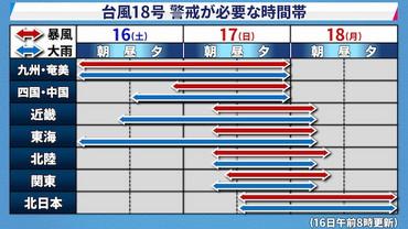 170916_typhoon_kkikan